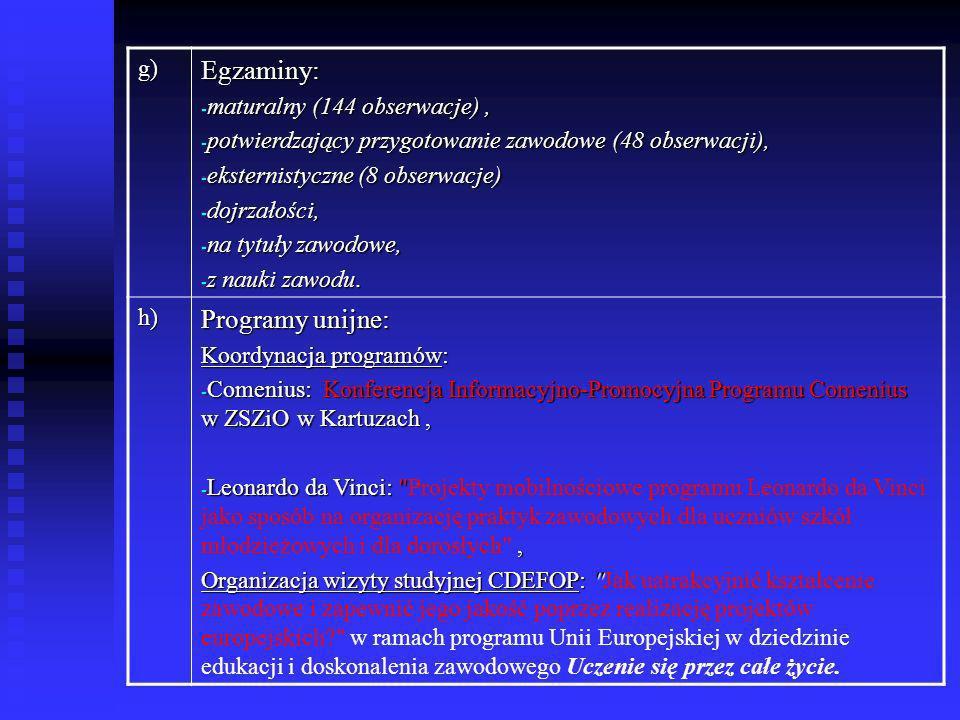 g)Egzaminy: - maturalny (144 obserwacje), - potwierdzający przygotowanie zawodowe (48 obserwacji), - eksternistyczne (8 obserwacje) - dojrzałości, - n