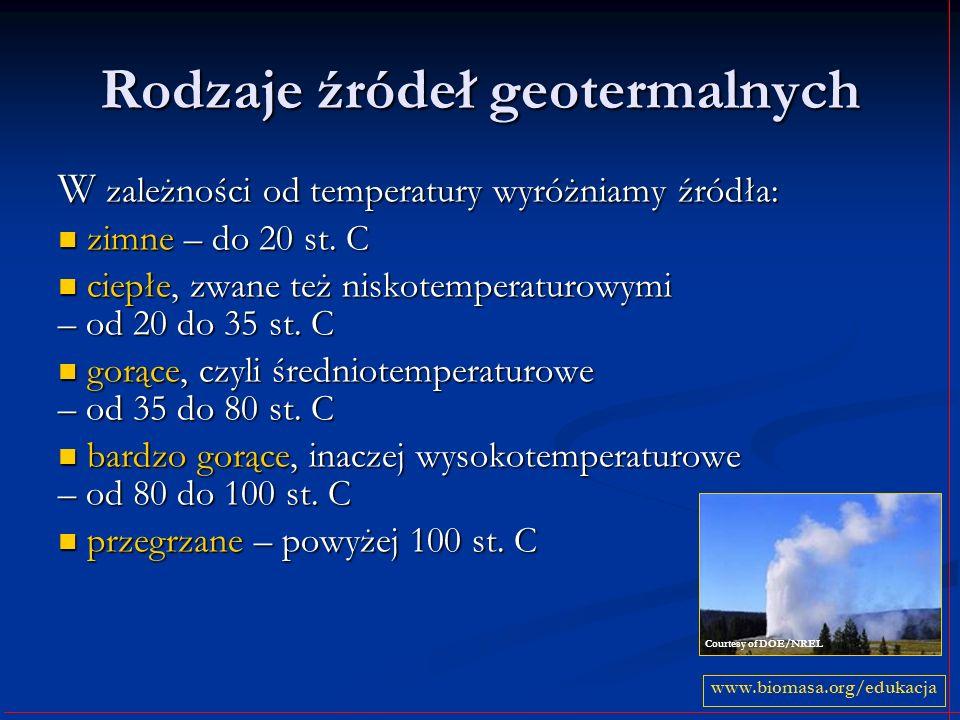 Rodzaje źródeł geotermalnych W zależności od temperatury wyróżniamy źródła: zimne – do 20 st.