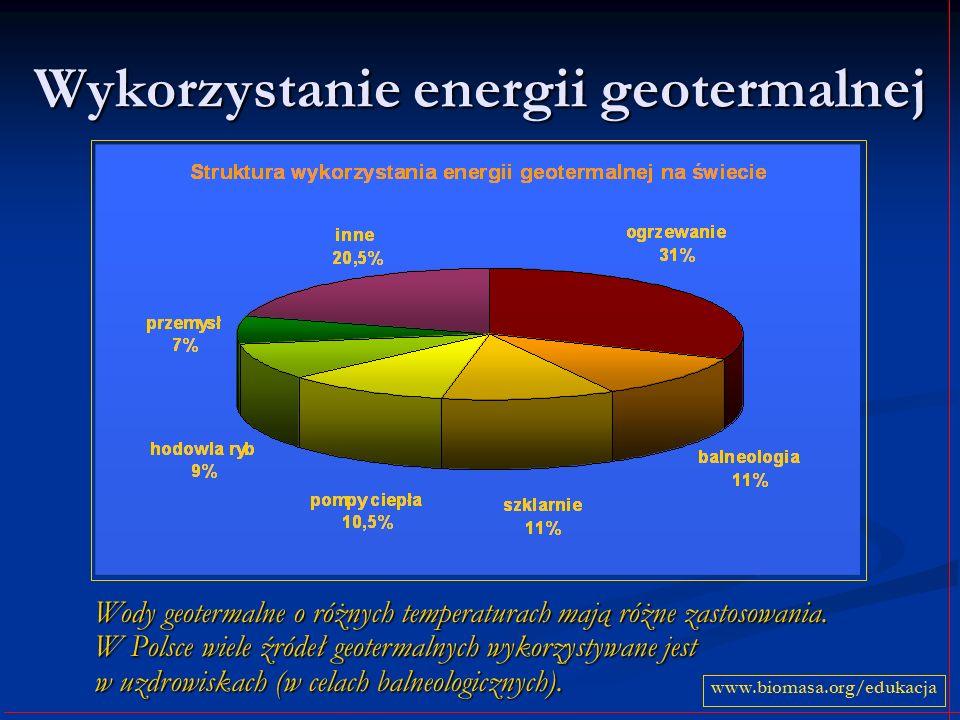 Wykorzystanie energii geotermalnej Wody geotermalne o różnych temperaturach mają różne zastosowania.