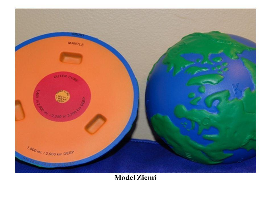 Model Ziemi