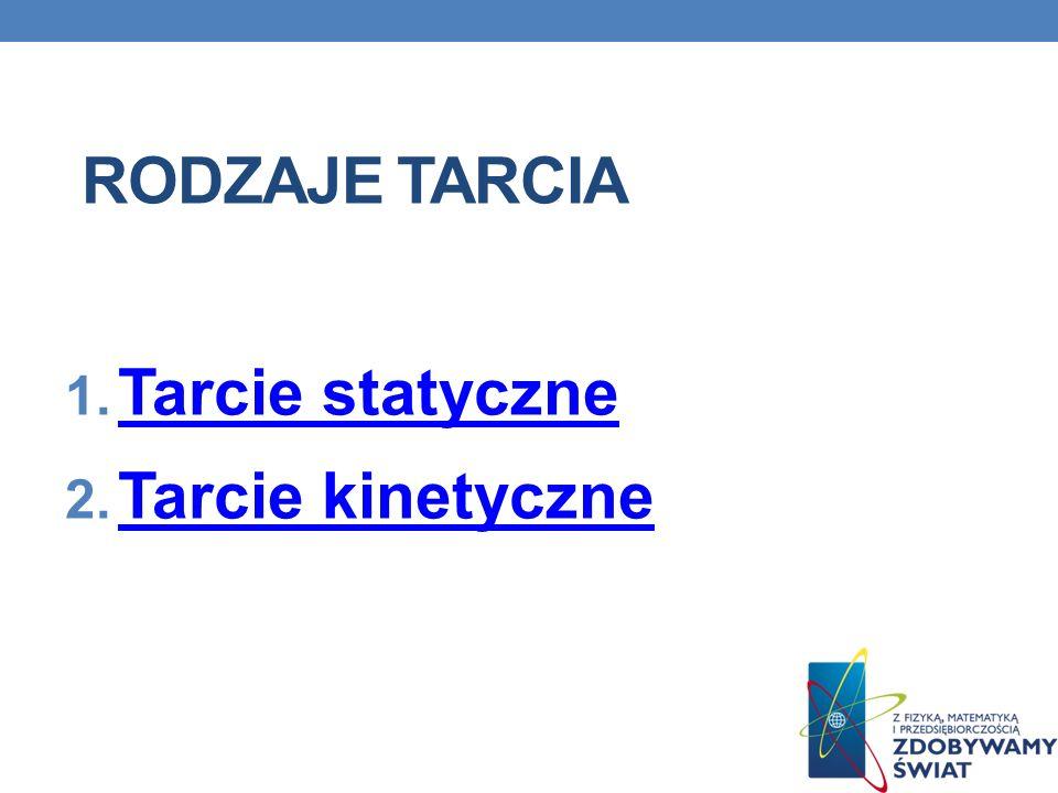 RODZAJE TARCIA 1. Tarcie statyczne Tarcie statyczne 2. Tarcie kinetyczne Tarcie kinetyczne