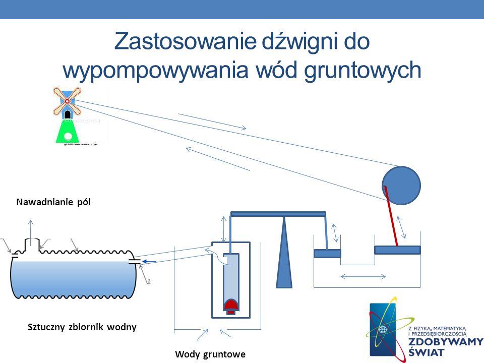Zastosowanie dźwigni do wypompowywania wód gruntowych Wody gruntowe Sztuczny zbiornik wodny Nawadnianie pól