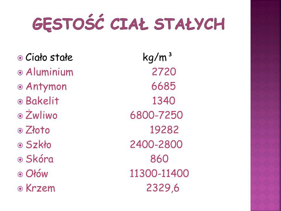 Gęstość (masa właściwa) – jest to stosunek masy pewnej porcji substancji do zajmowanej przez nią objętości( V) Wzór na gęstość :