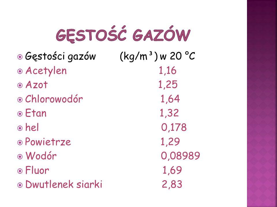 Gęstość cieczy (kg/m³) w 22 °C Alkohol etylowy 790 Benzen 880 Benzyna 700 Kwas siarkowy 1840 Oliwa 920 Woda 998 Nafta 810 Mleko 1030 Kwas octowy 1050