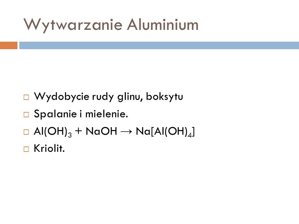 Wytwarzanie Aluminium Wydobycie rudy glinu, boksytu Spalanie i mielenie.