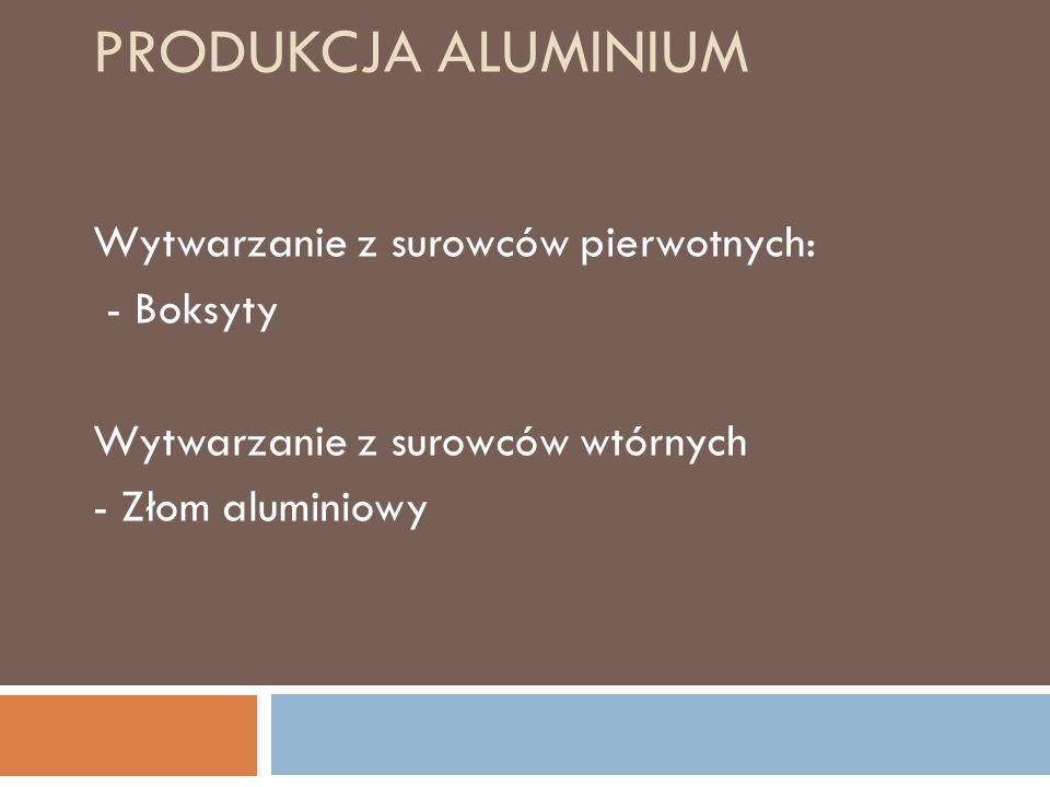 PRODUKCJA ALUMINIUM Wytwarzanie z surowców pierwotnych: - Boksyty Wytwarzanie z surowców wtórnych - Złom aluminiowy