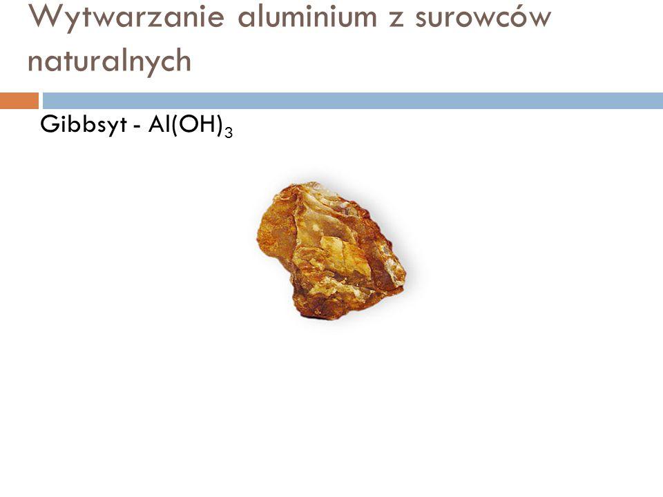 Wytwarzanie aluminium z surowców naturalnych Gibbsyt - Al(OH) 3