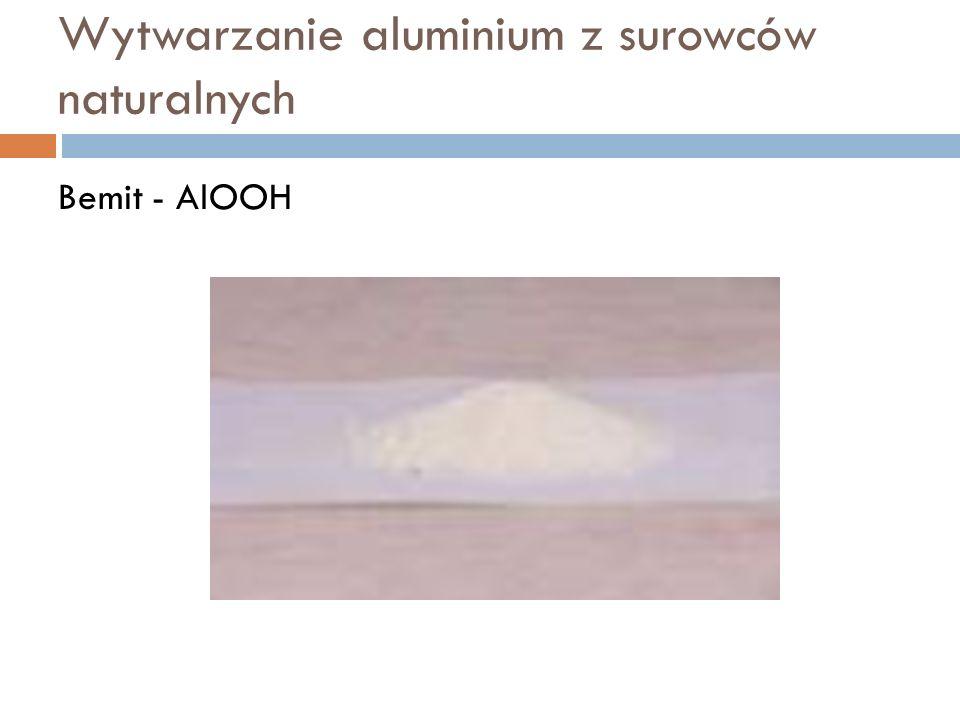 Wytwarzanie aluminium z surowców naturalnych Bemit - AlOOH