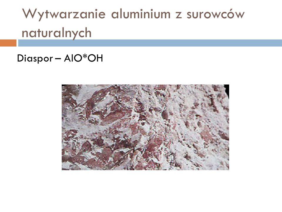 Wytwarzanie aluminium z surowców naturalnych Diaspor – AlO*OH