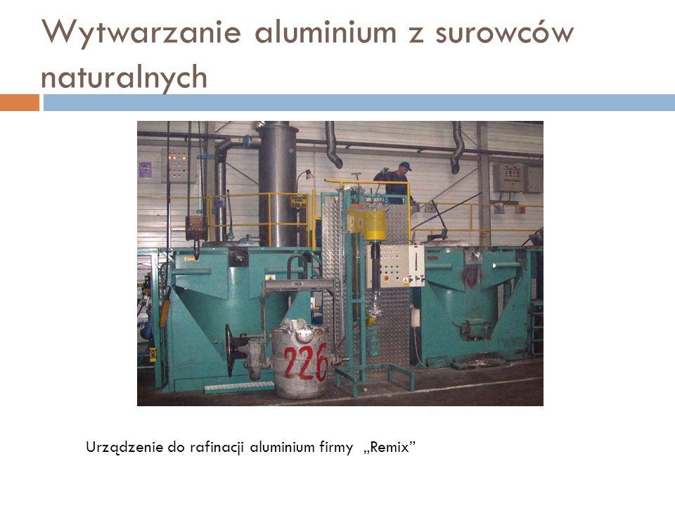 Wytwarzanie aluminium z surowców naturalnych Urządzenie do rafinacji aluminium firmy Remix
