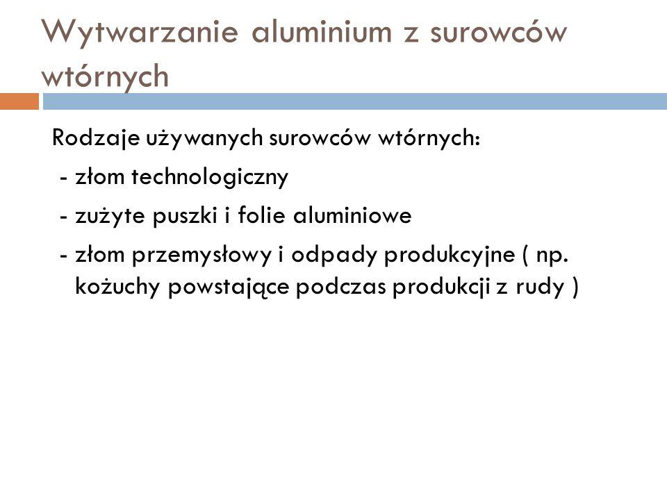 Wytwarzanie aluminium z surowców wtórnych Rodzaje używanych surowców wtórnych: - złom technologiczny - zużyte puszki i folie aluminiowe - złom przemysłowy i odpady produkcyjne ( np.