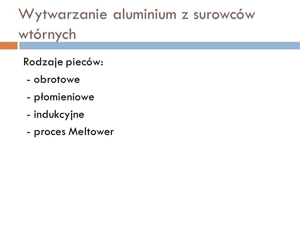 Wytwarzanie aluminium z surowców wtórnych Rodzaje pieców: - obrotowe - płomieniowe - indukcyjne - proces Meltower
