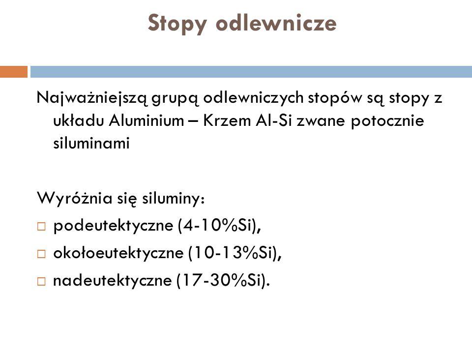 Stopy odlewnicze Najważniejszą grupą odlewniczych stopów są stopy z układu Aluminium – Krzem Al-Si zwane potocznie siluminami Wyróżnia się siluminy: podeutektyczne (4-10%Si), okołoeutektyczne (10-13%Si), nadeutektyczne (17-30%Si).