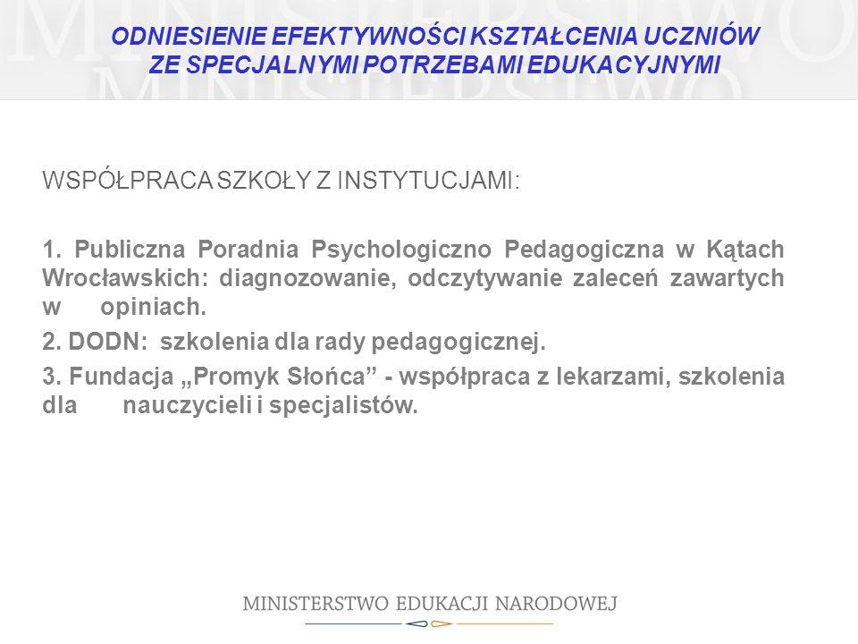 WSPÓŁPRACA SZKOŁY Z INSTYTUCJAMI: 1. Publiczna Poradnia Psychologiczno Pedagogiczna w Kątach Wrocławskich: diagnozowanie, odczytywanie zaleceń zawarty