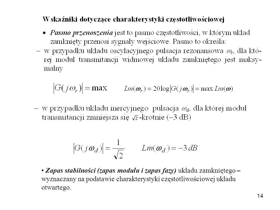 14 Zapas stabilności (zapas modułu i zapas fazy) układu zamkniętego – wyznaczany na podstawie charakterystyki częstotliwościowej układu otwartego.