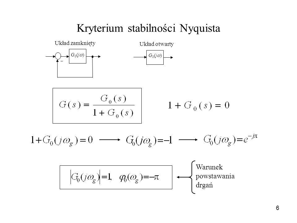 6 _ G 0 (j ) Układ zamknięty G 0 (j ) Układ otwarty Kryterium stabilności Nyquista Warunek powstawania drgań