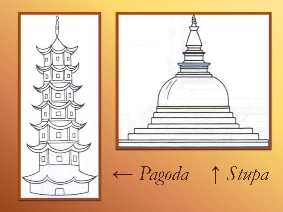 Pagoda Stupa