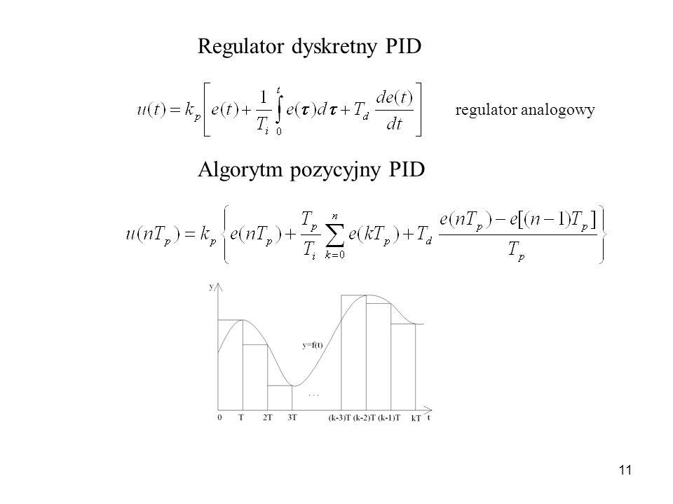 11 Regulator dyskretny PID Algorytm pozycyjny PID regulator analogowy