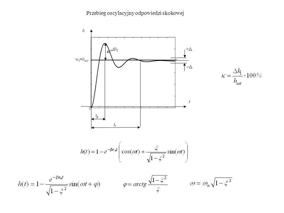 h 1 h w 0 =h ust t + – 0 tptp trtr Przebieg oscylacyjny odpowiedzi skokowej