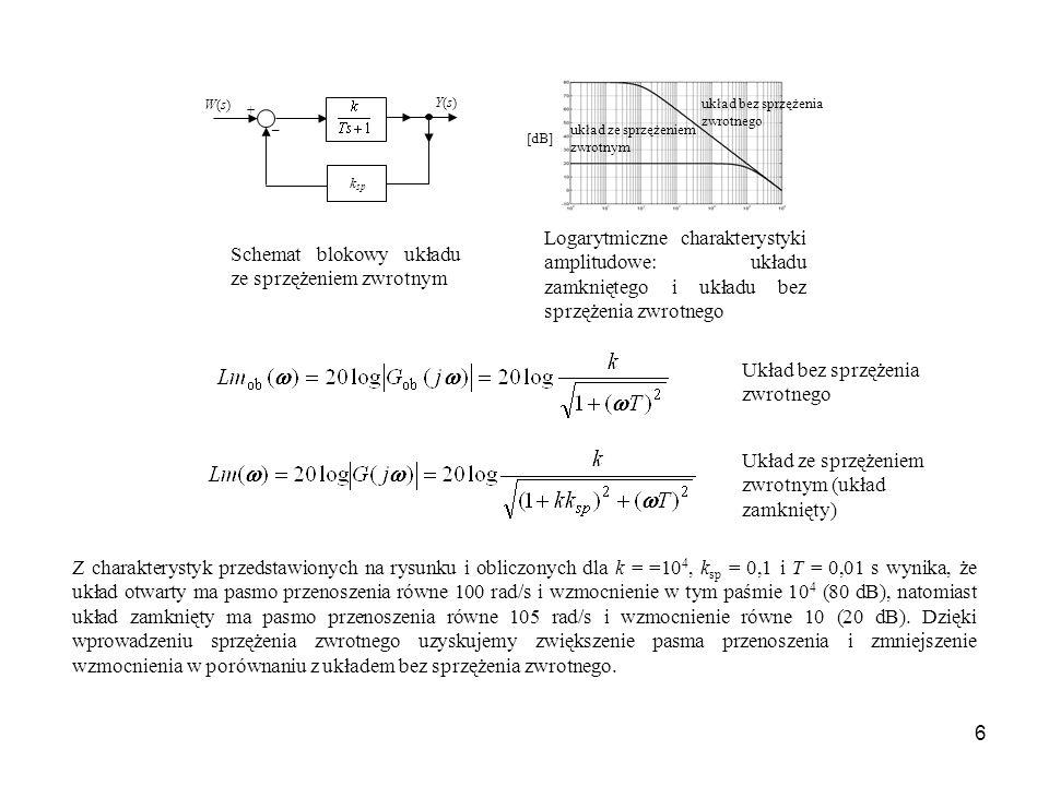 6 układ ze sprzężeniem zwrotnym układ bez sprzężenia zwrotnego [dB] Logarytmiczne charakterystyki amplitudowe: układu zamkniętego i układu bez sprzęże