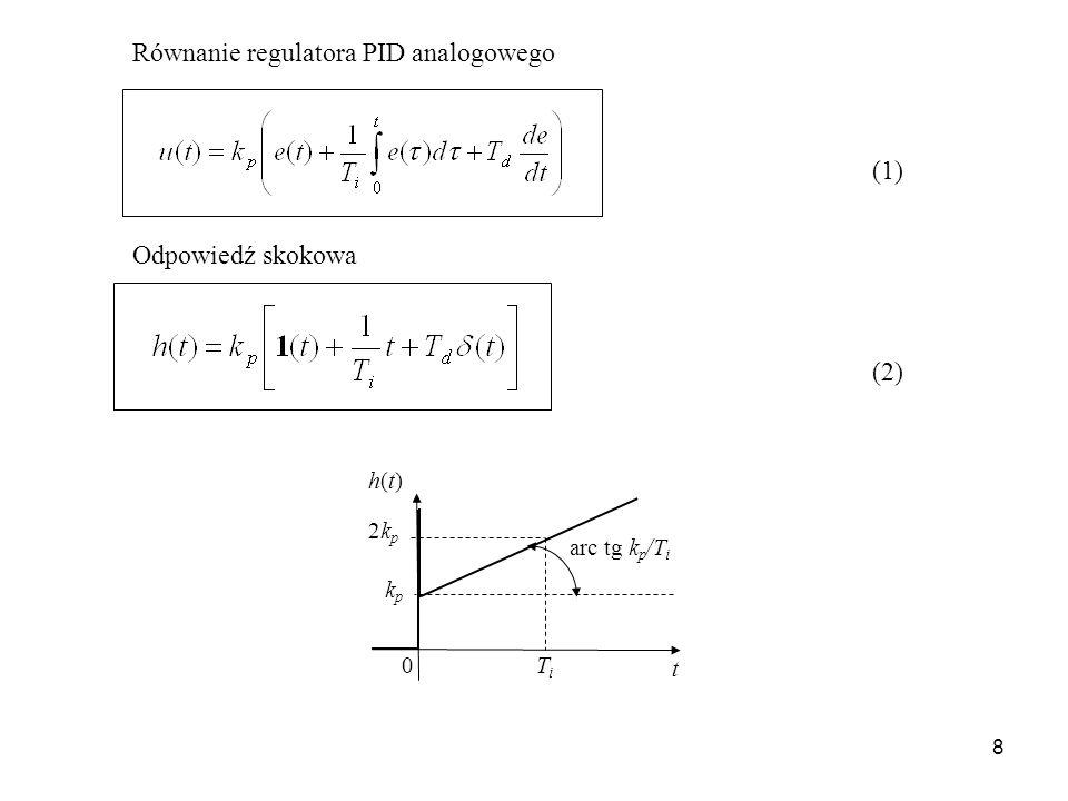 8 Równanie regulatora PID analogowego (1) Odpowiedź skokowa (2) kpkp t h(t)h(t) 0 arc tg k p /T i 2kp2kp TiTi