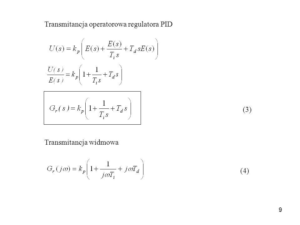 9 Transmitancja operatorowa regulatora PID (3) Transmitancja widmowa (4)