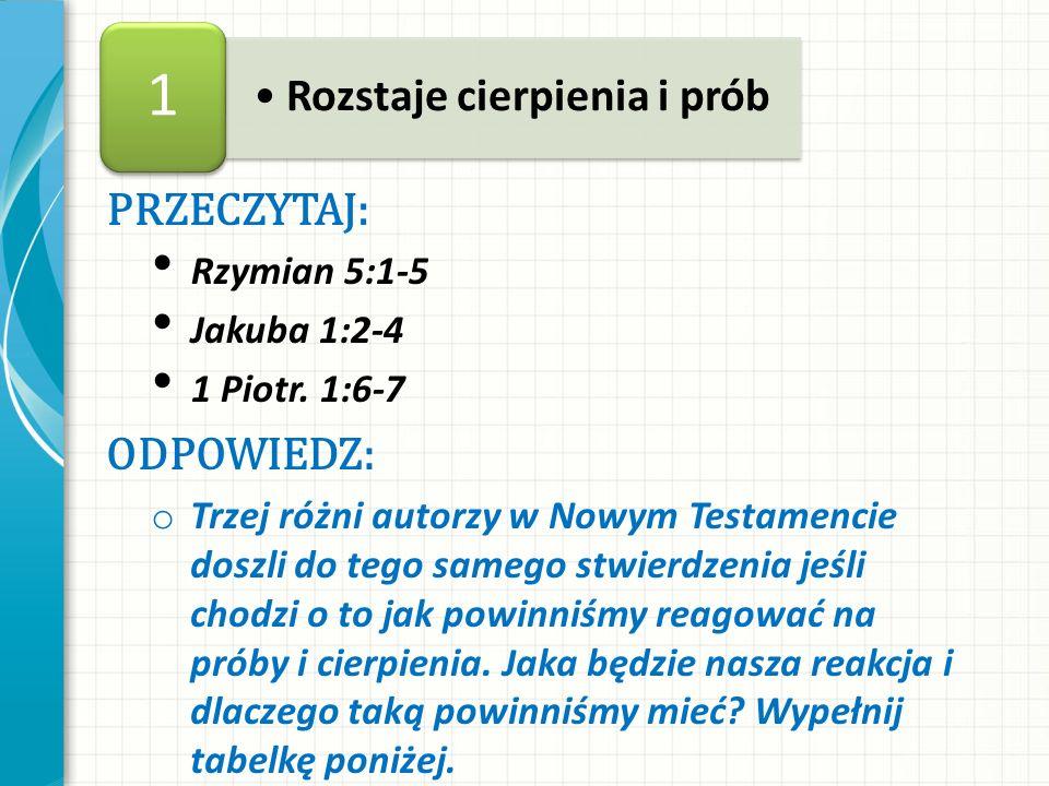 PRZECZYTAJ: Rzymian 5:1-5 Jakuba 1:2-4 1 Piotr. 1:6-7 ODPOWIEDZ: o Trzej różni autorzy w Nowym Testamencie doszli do tego samego stwierdzenia jeśli ch