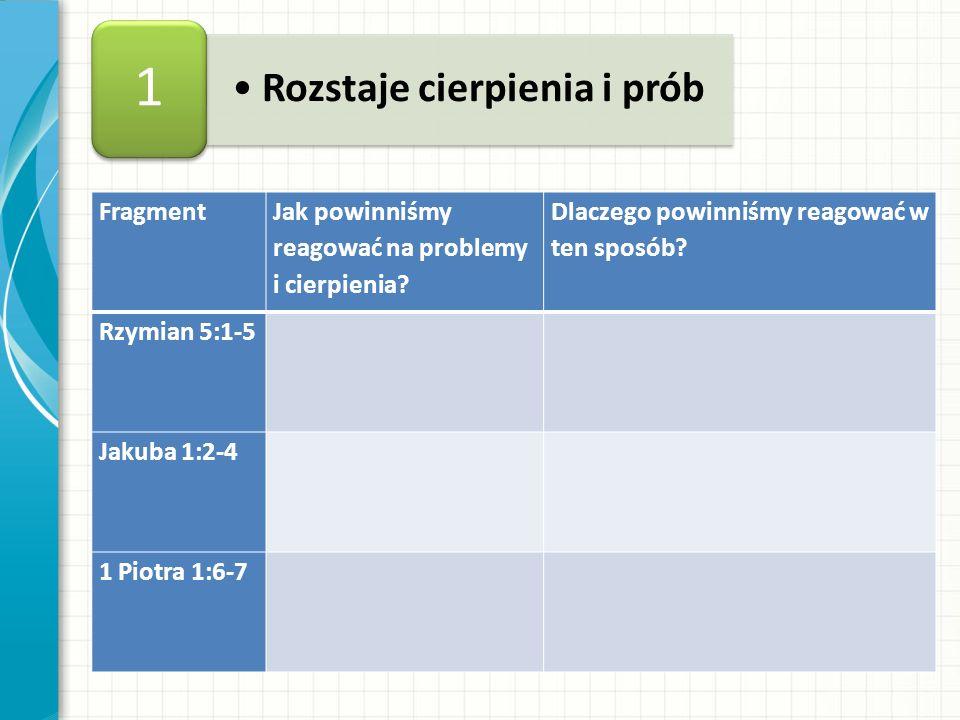 1 Fragment Jak powinniśmy reagować na problemy i cierpienia? Dlaczego powinniśmy reagować w ten sposób? Rzymian 5:1-5 Jakuba 1:2-4 1 Piotra 1:6-7