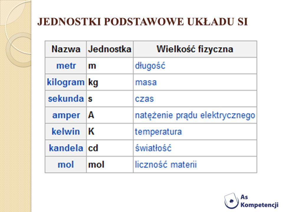 NIEKTÓRE MIARY STOSOWANE W DAWNEJ POLSCE Najstarsze miary polskie noszą nazwy rodzime i opierały się na przeciętnych wymiarach ludzkich : sążeń(siąg) = 3 łokcie = 6 stóp = 1787 mm łokieć= 2 stopy= 595,54 mm stopa = 297,77 mm piędź – miara długości, określana jako odległość między końcami kciuka i palca środkowego jej wartość, zróżnicowana lokalnie, wynosiła w zależności od regionu: 1/3 łokcia 19,8cm lub 3/4stopy 22,3 cm skok – miara o długości skoku normalnego człowieka - ok.