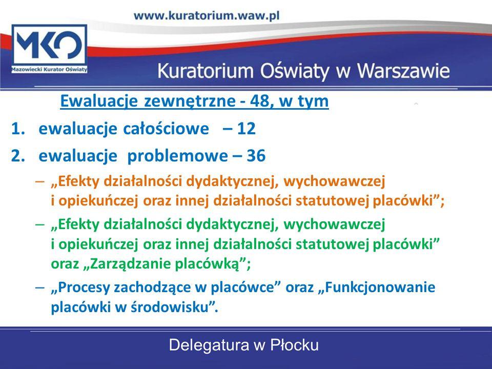 Ewaluacje zewnętrzne - 48, w tym 1.ewaluacje całościowe – 12 2.ewaluacje problemowe – 36 – Efekty działalności dydaktycznej, wychowawczej i opiekuńcze