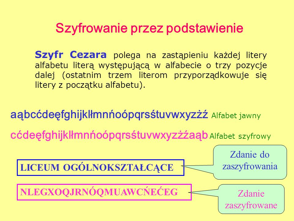 Szyfrowanie przez podstawienie Szyfr Cezara polega na zastąpieniu każdej litery alfabetu literą występującą w alfabecie o trzy pozycje dalej (ostatnim