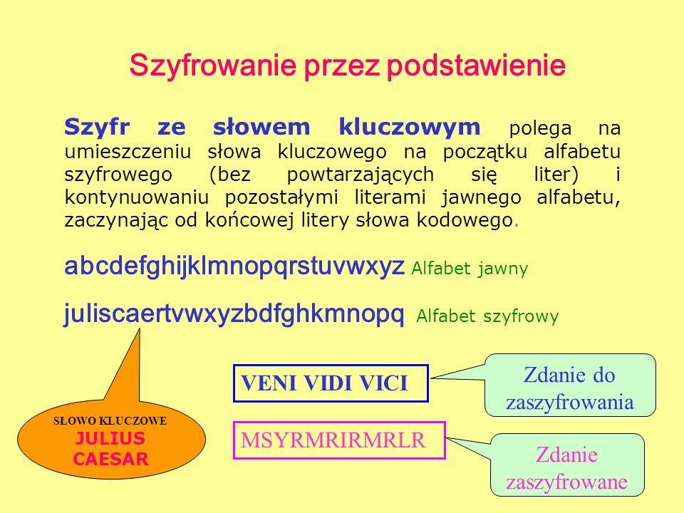 Szyfrowanie przez podstawienie Szyfr ze słowem kluczowym polega na umieszczeniu słowa kluczowego na początku alfabetu szyfrowego (bez powtarzających s