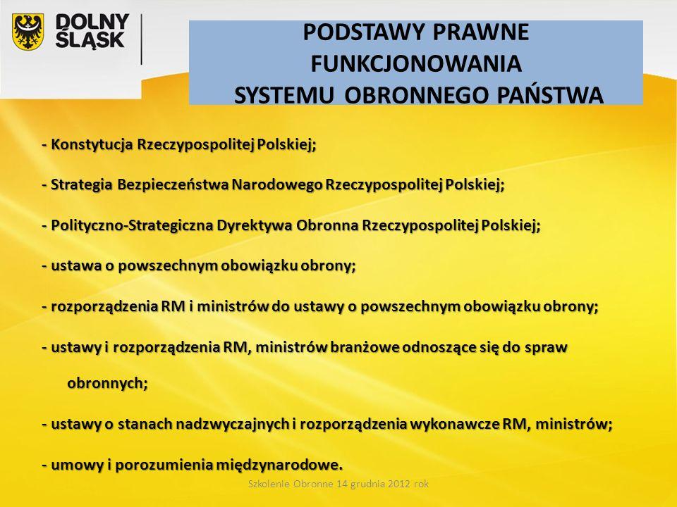 PODSTAWY PRAWNE Szkolenie Obronne 14 grudnia 2012 rok Plany operacyjne opracowuje się zgodnie z Polityczno- Strategiczną Dyrektywą Obronną Rzeczypospolitej Polskiej, stanowiącą załącznik do postanowienia Prezydenta Rzeczypospolitej Polskiej z dnia 12 marca 2004 r.
