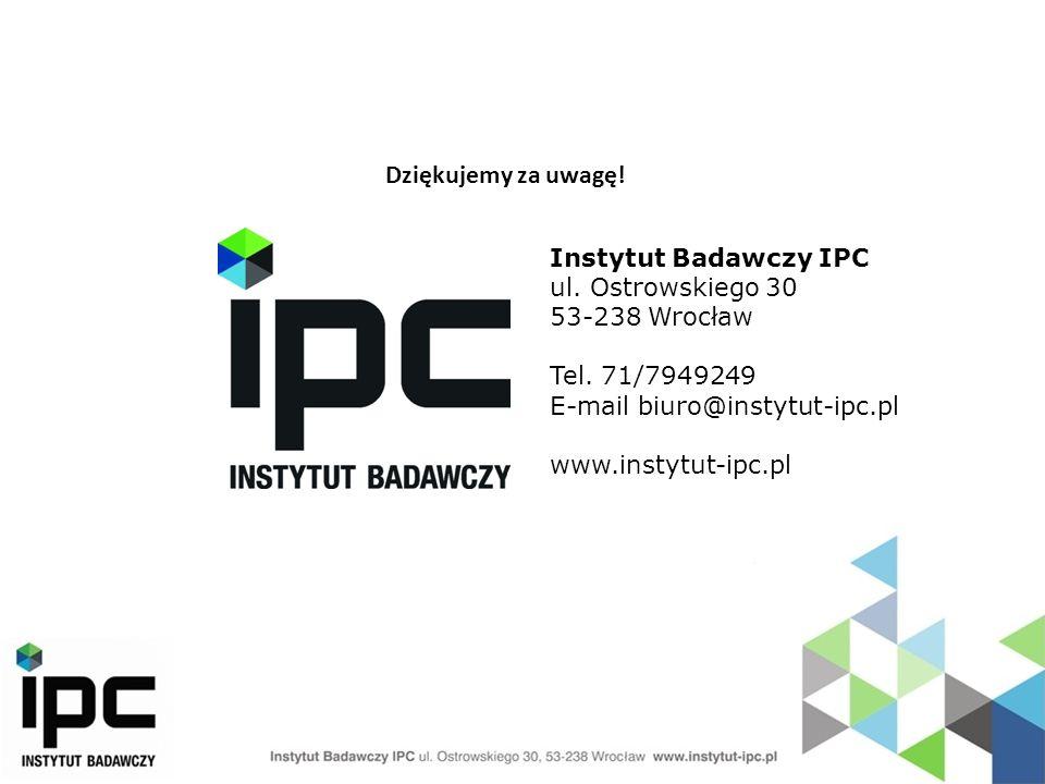 Dziękujemy za uwagę! Instytut Badawczy IPC ul. Ostrowskiego 30 53-238 Wrocław Tel. 71/7949249 E-mail biuro@instytut-ipc.pl www.instytut-ipc.pl