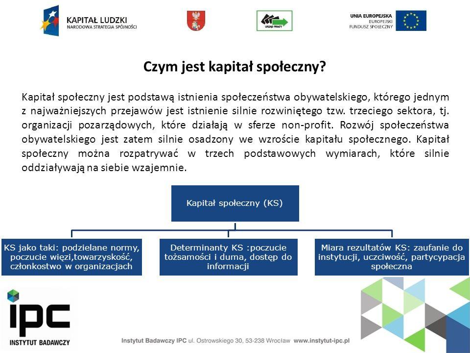 Czym jest kapitał społeczny? Kapitał społeczny jest podstawą istnienia społeczeństwa obywatelskiego, którego jednym z najważniejszych przejawów jest i