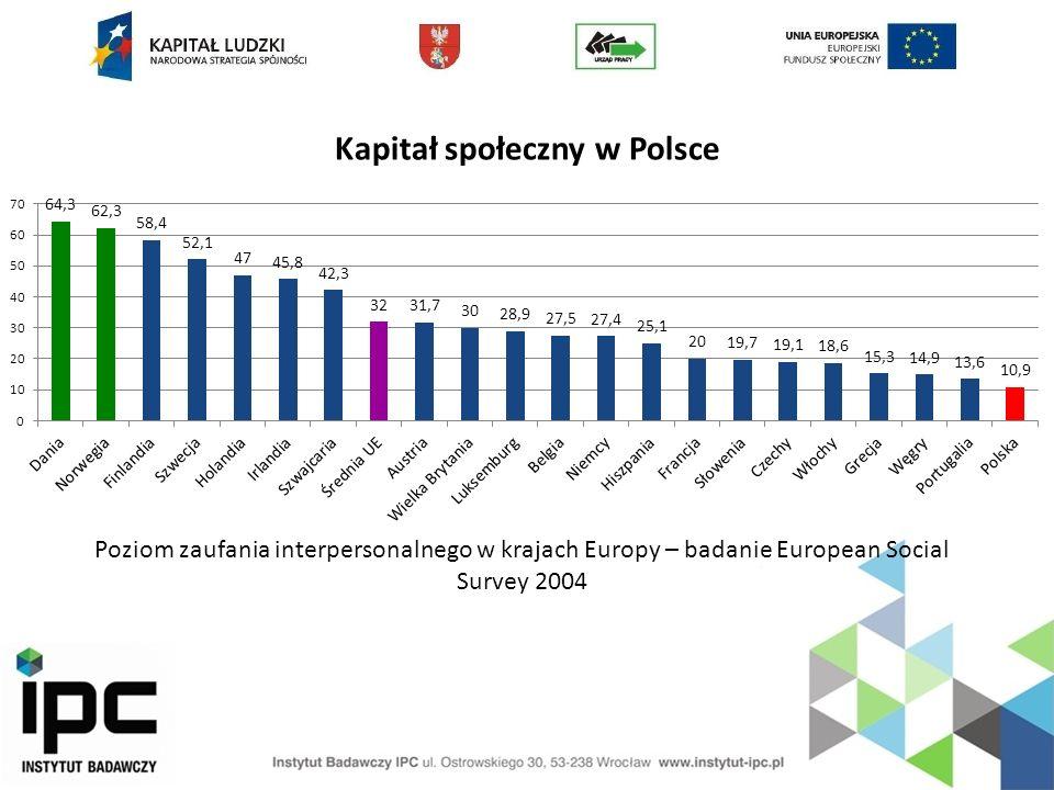 Kapitał społeczny w Polsce Poziom zaufania interpersonalnego w krajach Europy – badanie European Social Survey 2004