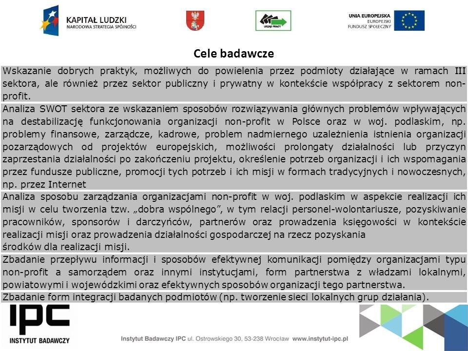 Cele badawcze Wskazanie dobrych praktyk, możliwych do powielenia przez podmioty działające w ramach III sektora, ale również przez sektor publiczny i