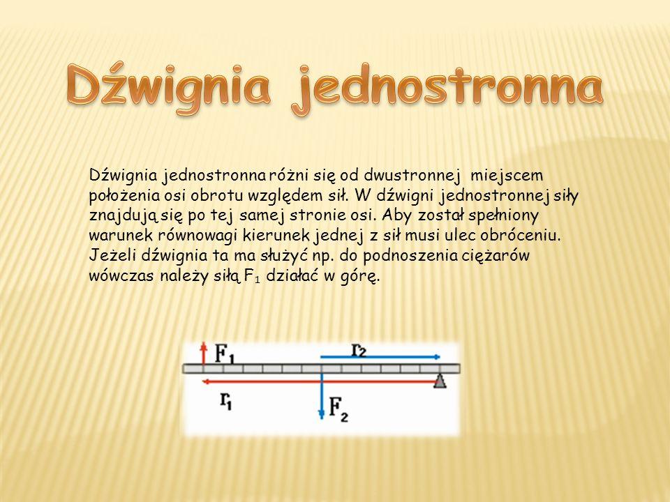 Dźwignia jednostronna różni się od dwustronnej miejscem położenia osi obrotu względem sił. W dźwigni jednostronnej siły znajdują się po tej samej stro