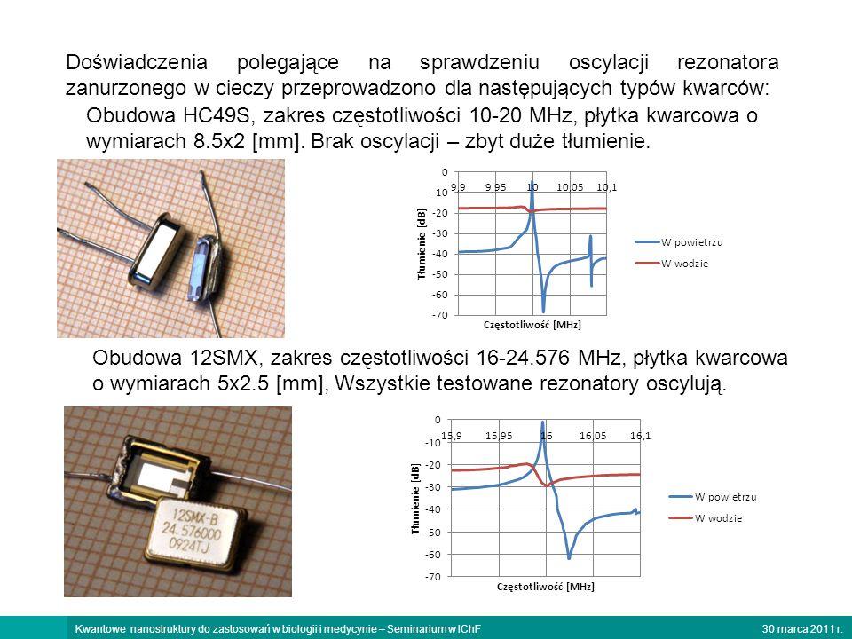 30 marca 2011 r.Kwantowe nanostruktury do zastosowań w biologii i medycynie – Seminarium w IChF Doświadczenia polegające na sprawdzeniu oscylacji rezonatora zanurzonego w cieczy przeprowadzono dla następujących typów kwarców: Obudowa HC49S, zakres częstotliwości 10-20 MHz, płytka kwarcowa o wymiarach 8.5x2 [mm].