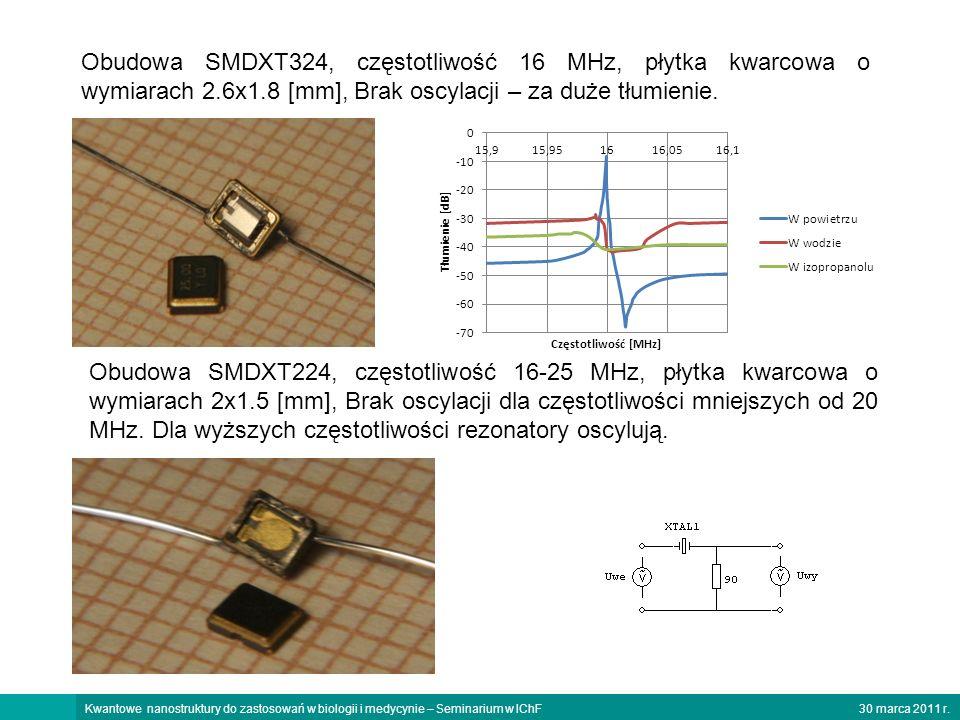 30 marca 2011 r.Kwantowe nanostruktury do zastosowań w biologii i medycynie – Seminarium w IChF Podsumowanie Wszystkie z badanych rezonatorów w obudowach 12SMX (16-24.576 MHz) oscylują w fazie ciekłej.