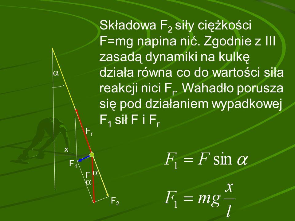 F x F1F1 FrFr F2F2 Składowa F 2 siły ciężkości F=mg napina nić.