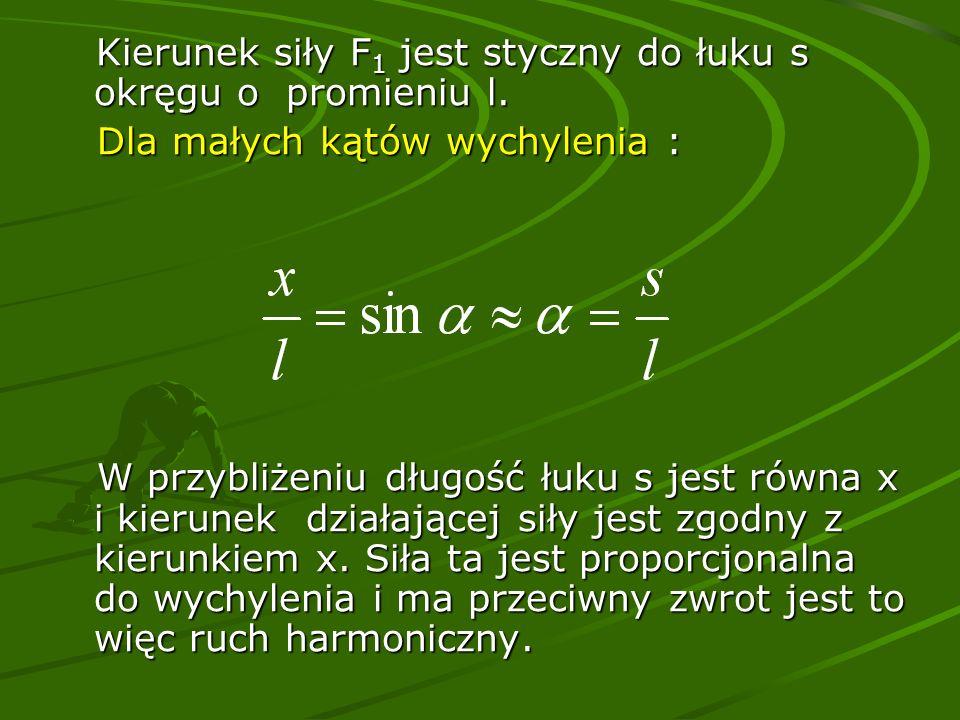 Kierunek siły F 1 jest styczny do łuku s okręgu o promieniu l.