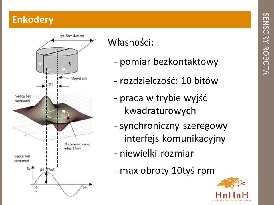Enkodery - pomiar bezkontaktowy Własności: - rozdzielczość: 10 bitów - praca w trybie wyjść kwadraturowych - synchroniczny szeregowy interfejs komunikacyjny - niewielki rozmiar - max obroty 10tyś rpm