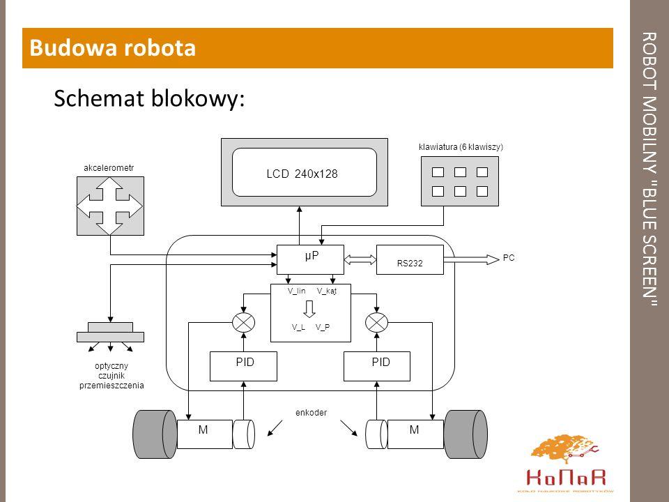 ROBOT MOBILNY BLUE SCREEN Budowa robota PID V_lin V_kąt V_L V_P µP M M RS232 LCD 240x128 enkoder akcelerometr klawiatura (6 klawiszy) optyczny czujnik przemieszczenia PC Schemat blokowy: