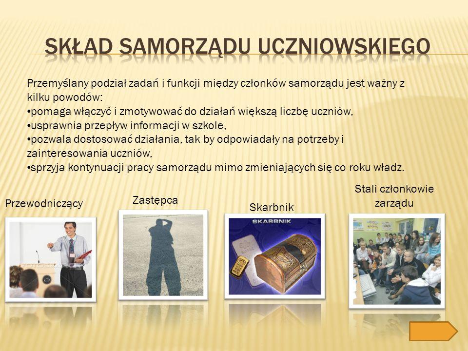 Przewodniczący Zastępca Skarbnik Stali członkowie zarządu Przemyślany podział zadań i funkcji między członków samorządu jest ważny z kilku powodów: po