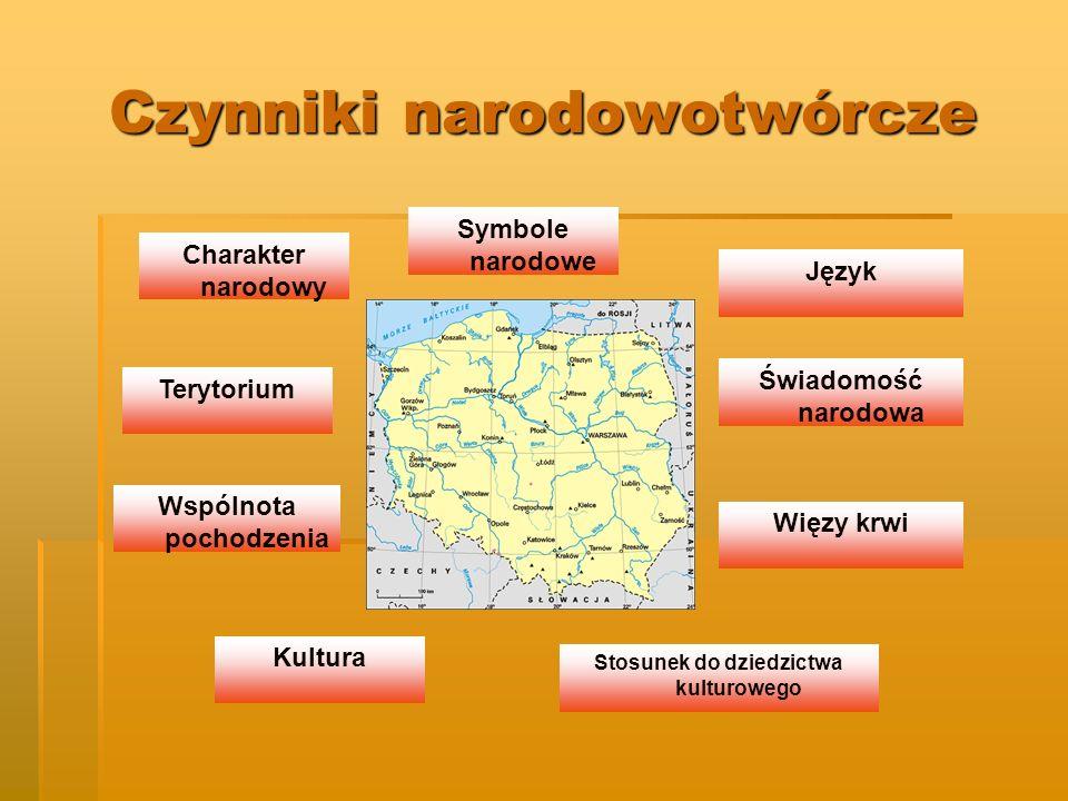 Czynniki narodowotwórcze Świadomość narodowa Więzy krwi Stosunek do dziedzictwa kulturowego Kultura Wspólnota pochodzenia Terytorium Charakter narodowy Symbole narodowe Język