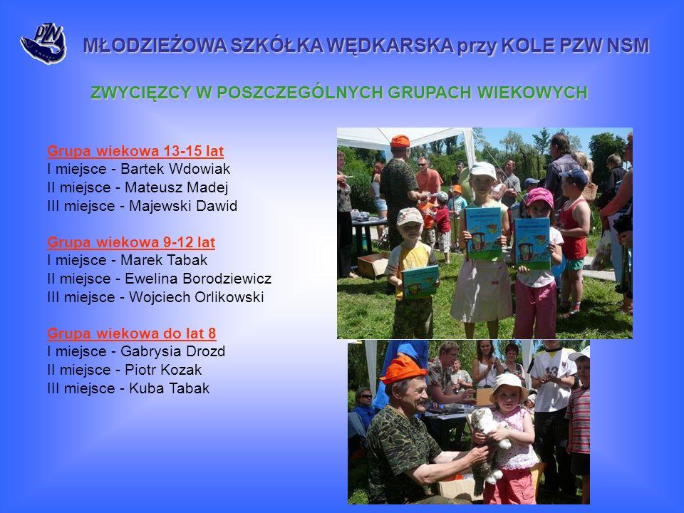 Grupa wiekowa 13-15 lat I miejsce - Bartek Wdowiak II miejsce - Mateusz Madej III miejsce - Majewski Dawid Grupa wiekowa 9-12 lat I miejsce - Marek Ta