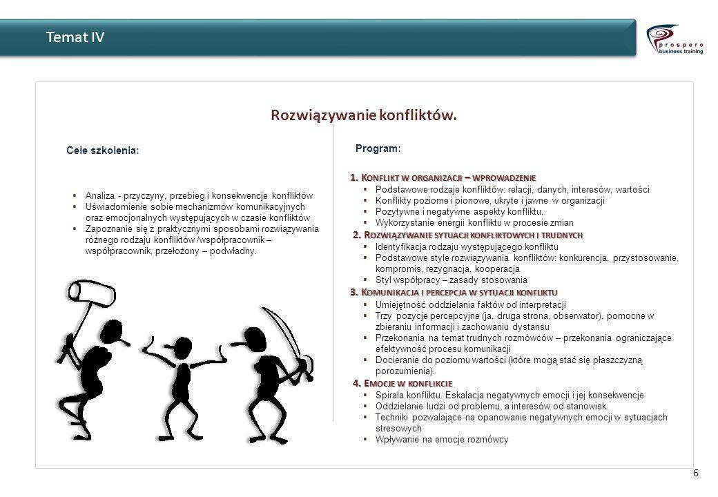 Kreatywność w rozwiązywaniu problemów 7 Temat V Cele szkolenia: Zapoznanie się z technikami i metodami, pozwalającymi na nowe, odkrywcze spojrzenie na wybrane zagadnienia Wzrost umiejętności pomagających w kreatywnym rozwiązywaniu problemów i poszukiwaniu najlepszych rozwiązań Większa efektywność działania w sytuacjach standardowych i trudnych Rozpoznawanie i pokonywanie ograniczeń, jakie mogą blokować kreatywność Rozwój umiejętności współpracy w zespole Program: 1.
