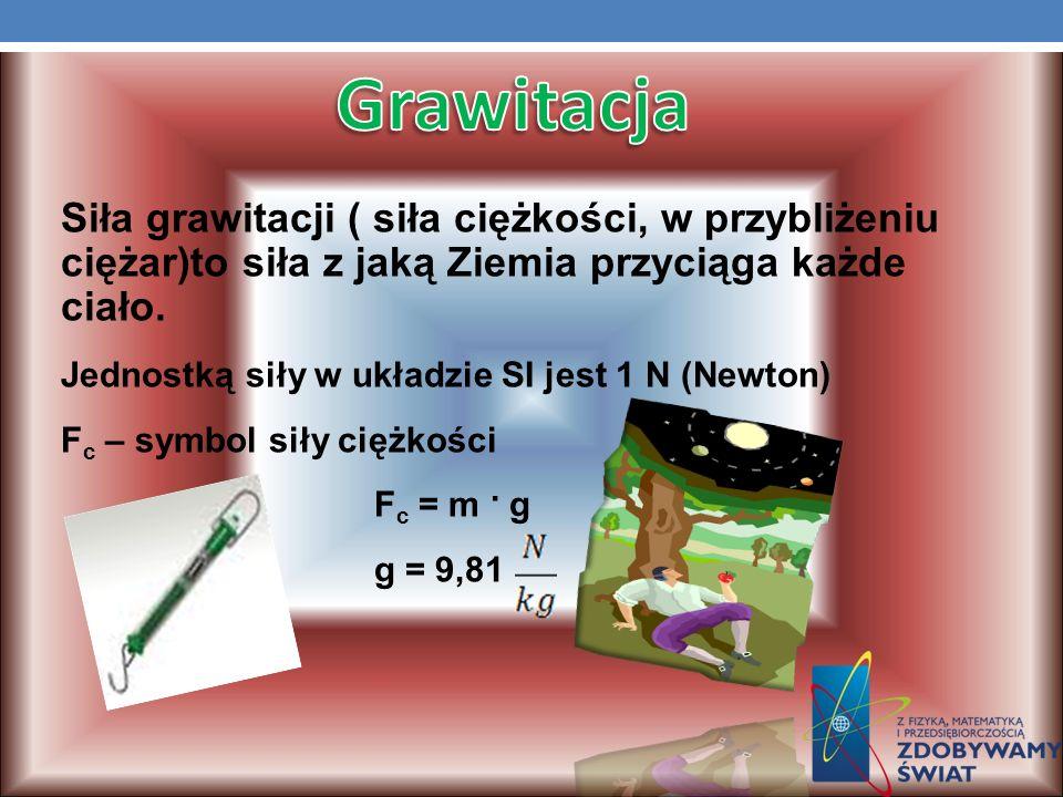 Siła grawitacji ( siła ciężkości, w przybliżeniu ciężar)to siła z jaką Ziemia przyciąga każde ciało. Jednostką siły w układzie SI jest 1 N (Newton) F