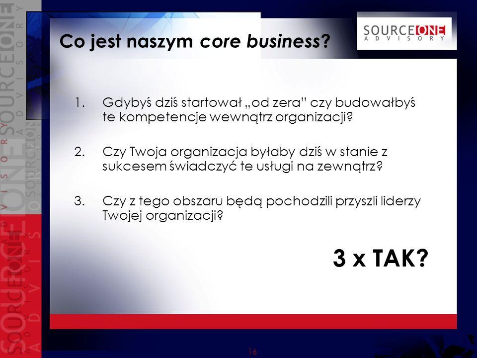 16 Co jest naszym core business ? 1.Gdybyś dziś startował od zera czy budowałbyś te kompetencje wewnątrz organizacji? 2.Czy Twoja organizacja byłaby d